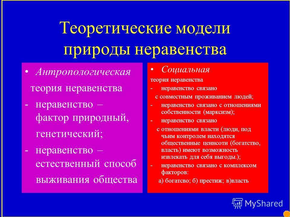Основа социальной дифференциации: « НЕРАВЕНСТВО» Это условия, при которых люди имеют неравный доступ к таким социальным благам как: -Деньги (собственность, богатство); -Власть; -Престиж; -Статус.