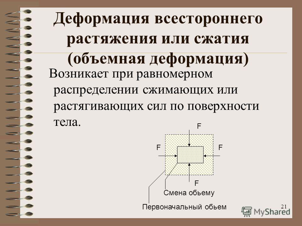 21 Деформация всестороннего растяжения или сжатия (объемная деформация) Возникает при равномерном распределении сжимающих или растягивающих сил по поверхности тела. F F F F Смена объему Первоначальный объем
