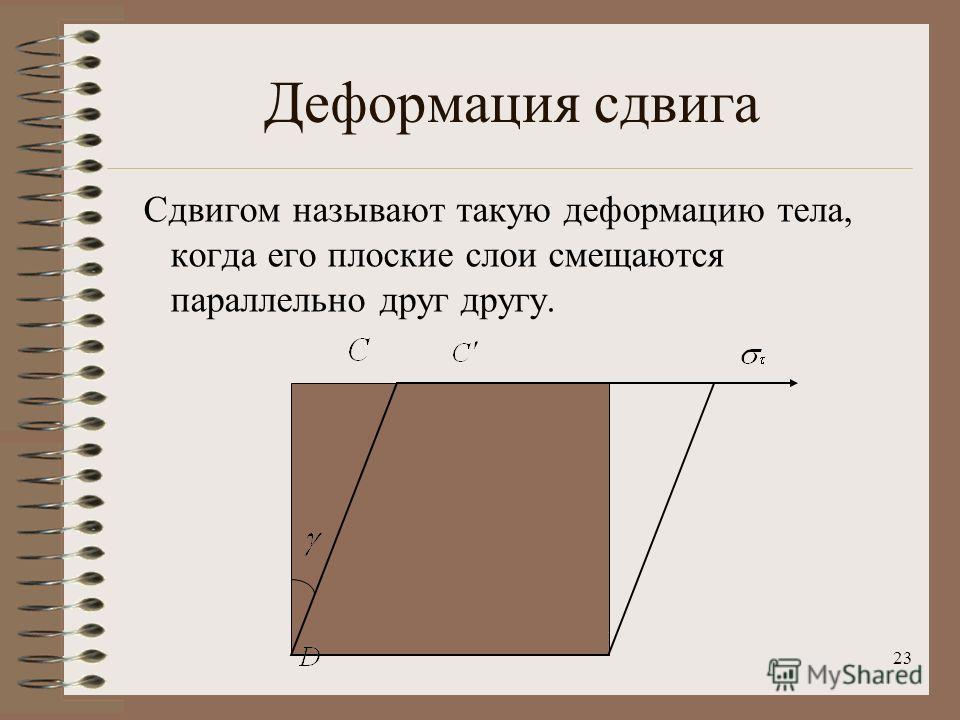 23 Деформация сдвига Сдвигом называют такую деформацию тела, когда его плоские слои смещаются параллельно друг другу.