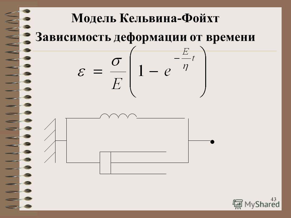 43 Модель Кельвина-Фойхт Зависимость деформации от времени