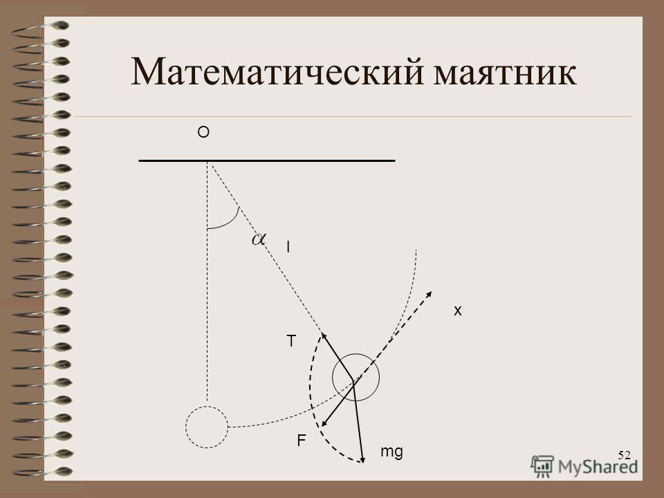 52 Математический маятник l mg x T F O