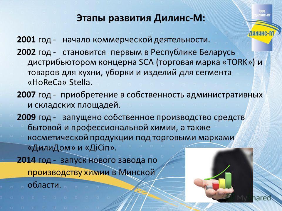 Этапы развития Дилинс-М: 2001 год - начало коммерческой деятельности. 2002 год - становится первым в Республике Беларусь дистрибьютором концерна SCA (торговая марка «TORK») и товаров для кухни, уборки и изделий для сегмента «HoReCa» Stella. 2007 год