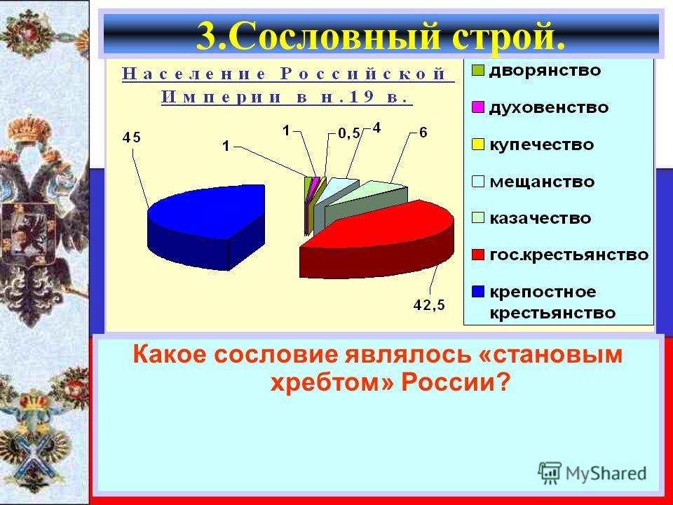 Характерной чертой российского общество было сохранение разветвленного сословного строя.Основными сословиями Рос- сийской империи были: 3. Сословный строй. Какое сословие являлось «становым хребтом» России?