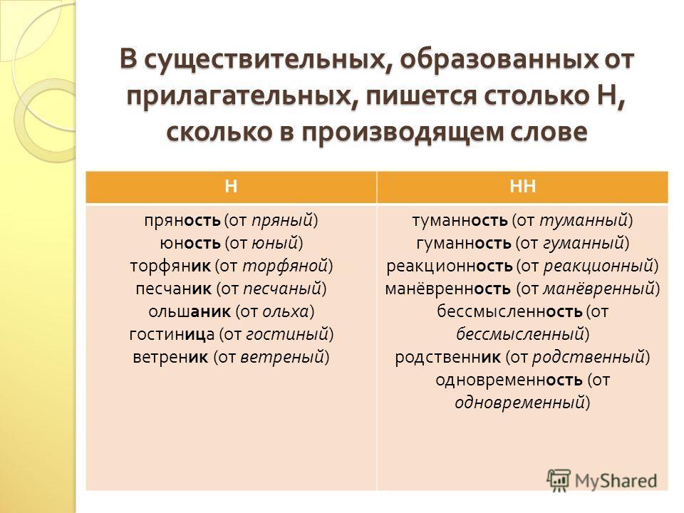 В существительных, образованных от прилагательных, пишется столько Н, сколько в производящем слове ННН пряность ( от пряный ) юность ( от юный ) торфаник ( от торфаной ) песчаник ( от песчаный ) ольшаник ( от ольха ) гостиница ( от гостиный ) ветрени