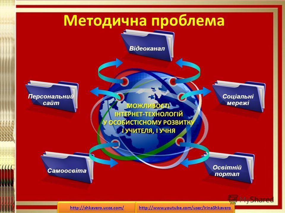 Відеоканал Соціальні мережі Освітній портал Самоосвіта Персональний сайт Методична проблема http://shkavero.ucoz.com/ http://www.youtube.com/user/IrinaShkavero