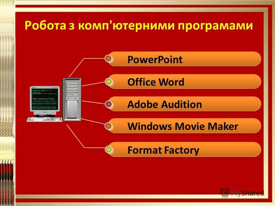 PowerPoint Office Word Adobe Audition Windows Movie Maker Format Factory Робота з комп'ютерними программами