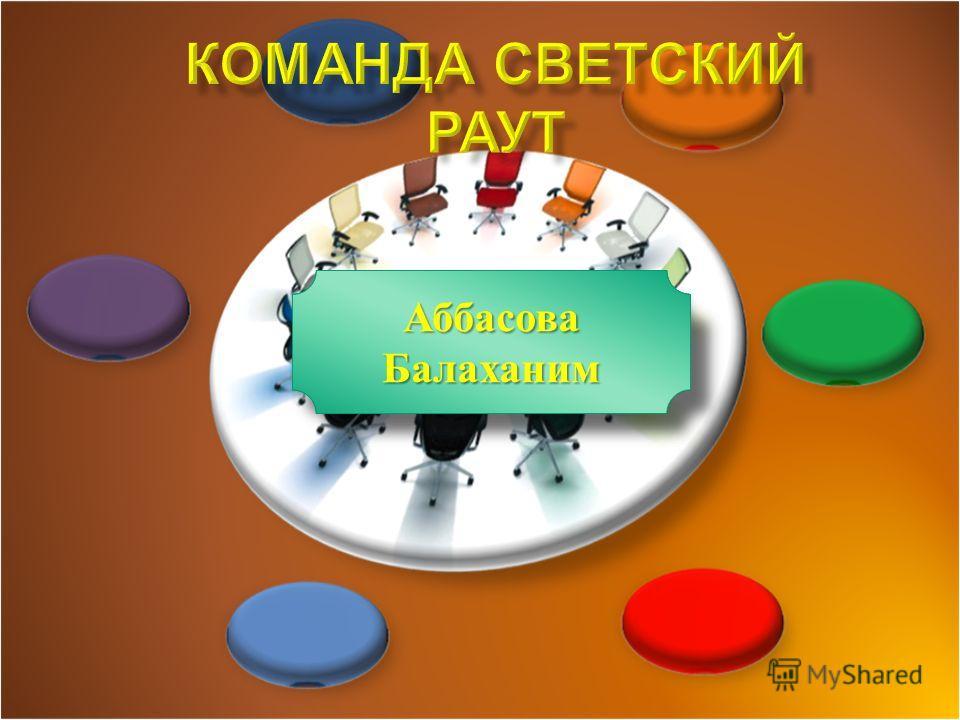 Слива Екатерина Аббасова Сабуха Аббасова Балаханим