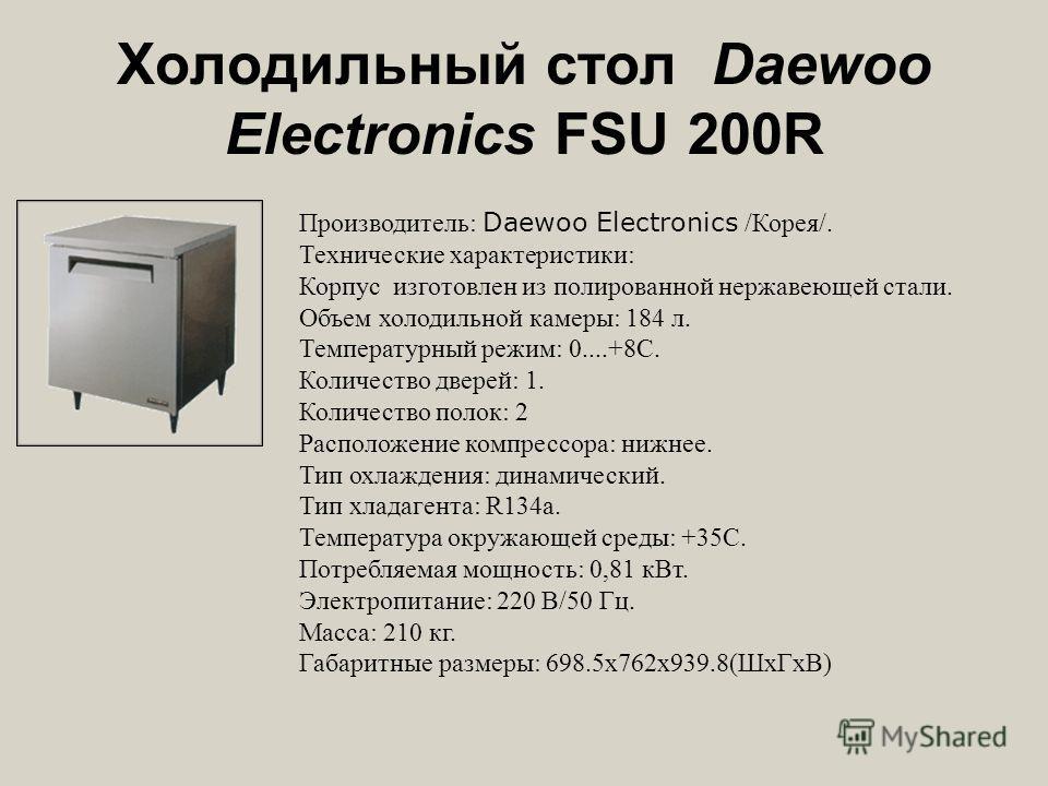 Холодильный стол Daewoo Electronics FSU 200R Производитель: Daewoo Electronics /Корея/. Технические характеристики: Корпус изготовлен из полированной нержавеющей стали. Объем холодильной камеры: 184 л. Температурный режим: 0....+8С. Количество дверей
