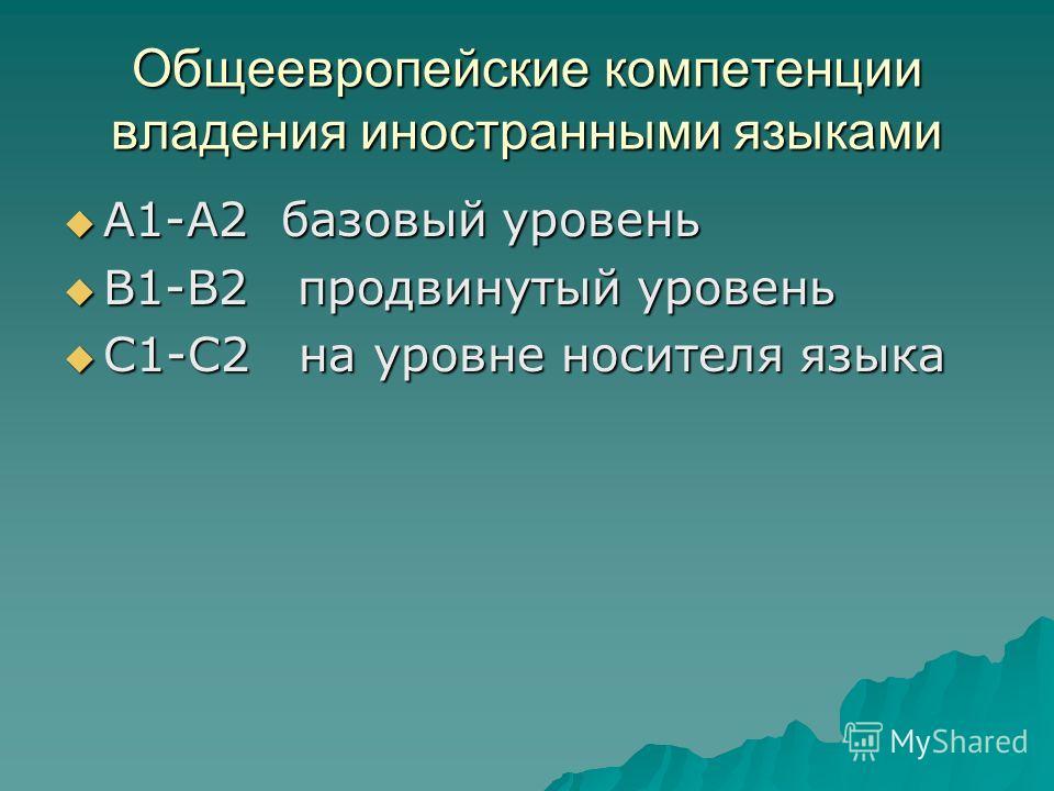 Общеевропейские компетенции владения иностранными языками A1-A2 базовый уровень A1-A2 базовый уровень B1-B2 продвинутый уровень B1-B2 продвинутый уровень C1-C2 на уровне носителя языка C1-C2 на уровне носителя языка