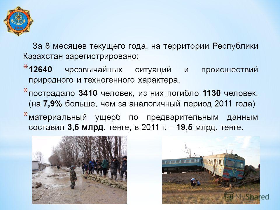 За 8 месяцев текущего года, на территории Республики Казахстан зарегистрировано: * 12640 чрезвычайных ситуаций и происшествий природного и техногенного характера, * пострадало 3410 человек, из них погибло 1130 человек, (на 7,9% больше, чем за аналоги