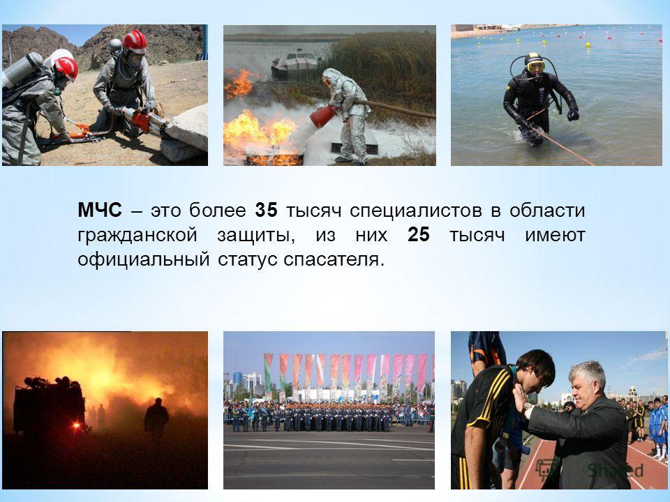 МЧС – это более 35 тысяч специалистов в области гражданской защиты, из них 25 тысяч имеют официальный статус спасателя.
