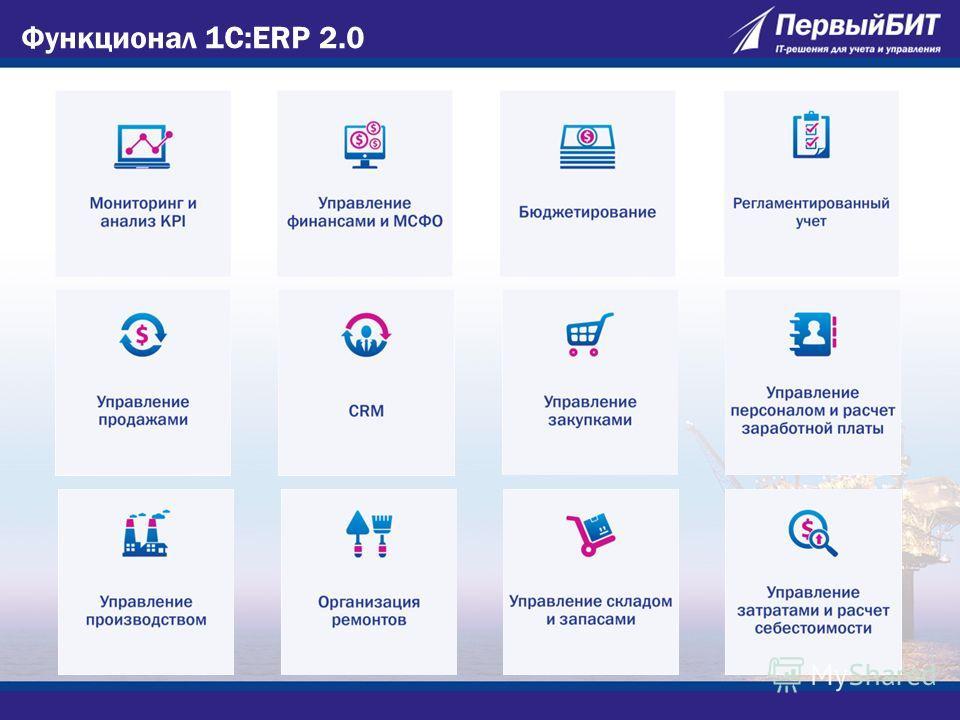 Функционал 1С:ERP 2.0