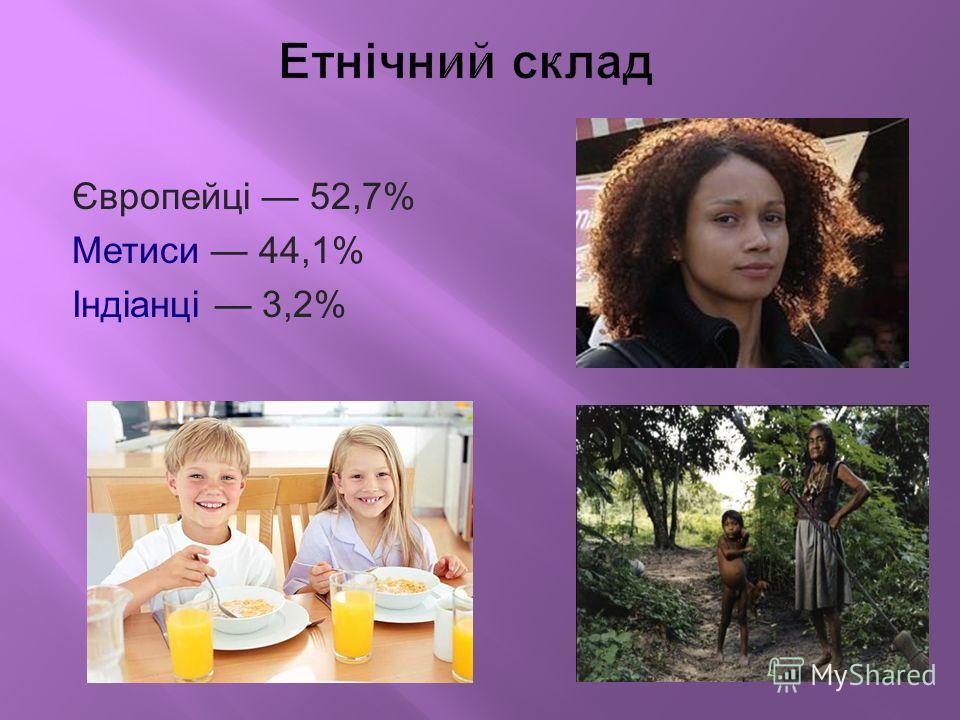 Європейці 52,7% Метиси 44,1% Індіанці 3,2%
