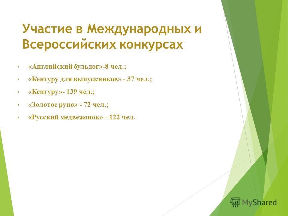 Участие в Международных и Всероссийских конкурсах «Английский бульдог»-8 чел.; «Кенгуру для выпускников» - 37 чел.; «Кенгуру»- 139 чел.; «Золотое руно» - 72 чел.; «Русский медвежонок» - 122 чел.