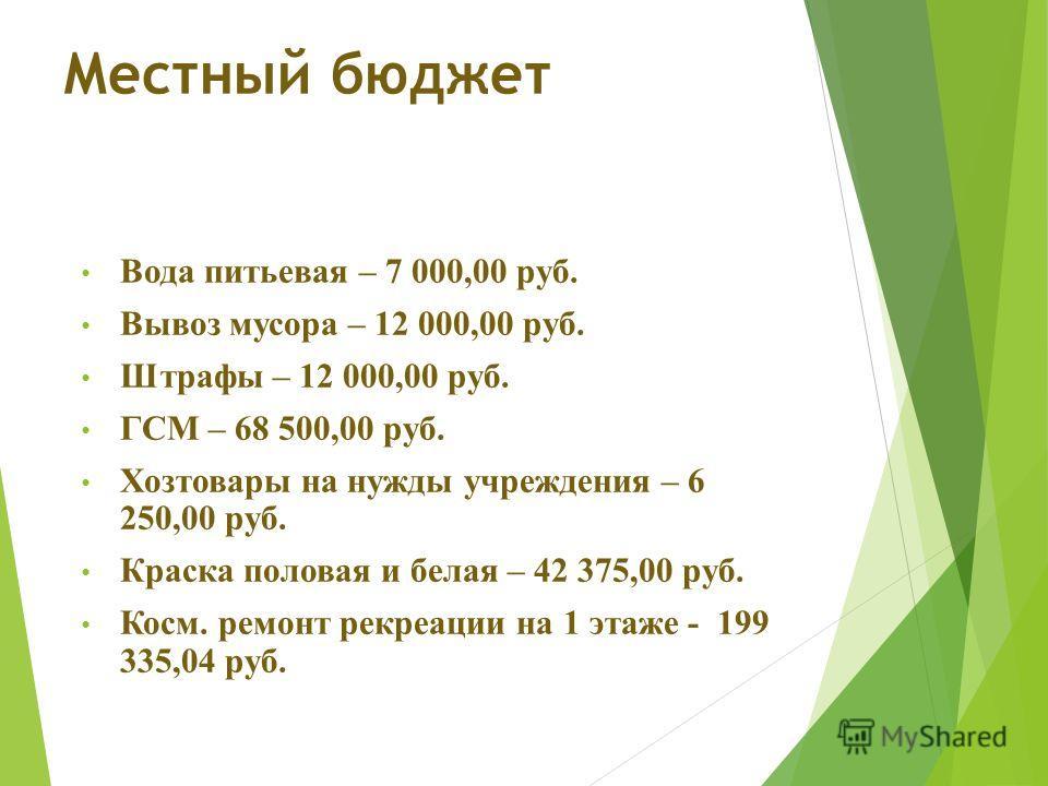 Местный бюджет Вода питьевая – 7 000,00 руб. Вывоз мусора – 12 000,00 руб. Штрафы – 12 000,00 руб. ГСМ – 68 500,00 руб. Хозтовары на нужды учреждения – 6 250,00 руб. Краска половая и белая – 42 375,00 руб. Косм. ремонт рекреации на 1 этаже - 199 335,