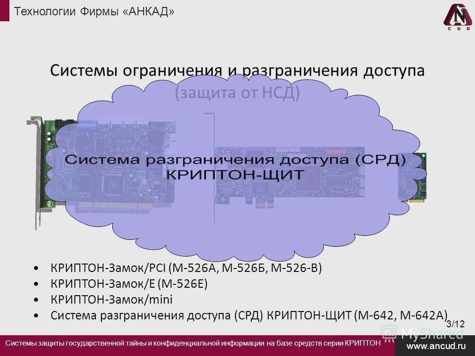Технологии Фирмы «АНКАД» Системы защиты государственной тайны и конфиденциальной информации на базе средств серии КРИПТОН www.ancud.ru 3/12 Системы ограничения и разграничения доступа (защита от НСД) КРИПТОН-Замок/PCI (М-526А, М-526Б, М-526-В) КРИПТО