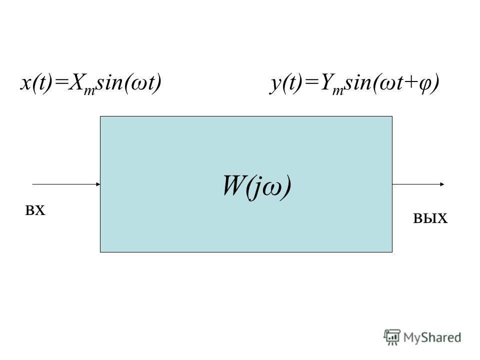 W(jω) вх вых x(t)=X m sin(ωt) y(t)=Y m sin(ωt+φ)