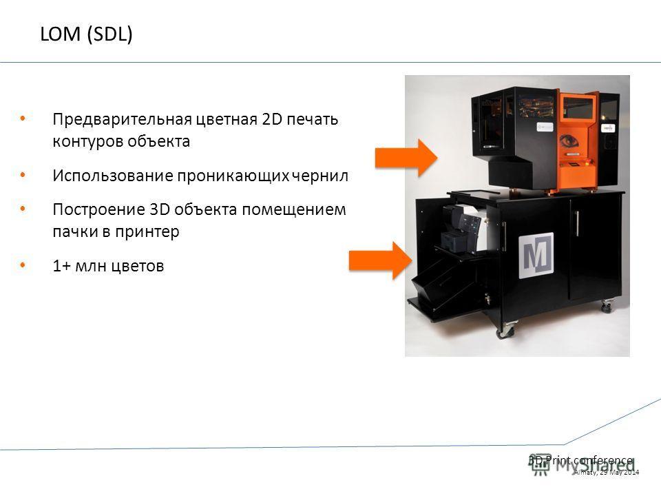 LOM (SDL) 3D Print conference Almaty, 29 May 2014 Предварительная цветная 2D печать контуров объекта Использование проникающих чернил Построение 3D объекта помещением пачки в принтер 1+ млн цветов