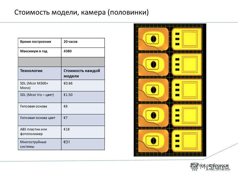 3D Print conference Almaty, 29 May 2014 Стоимость модели, камера (половинки)