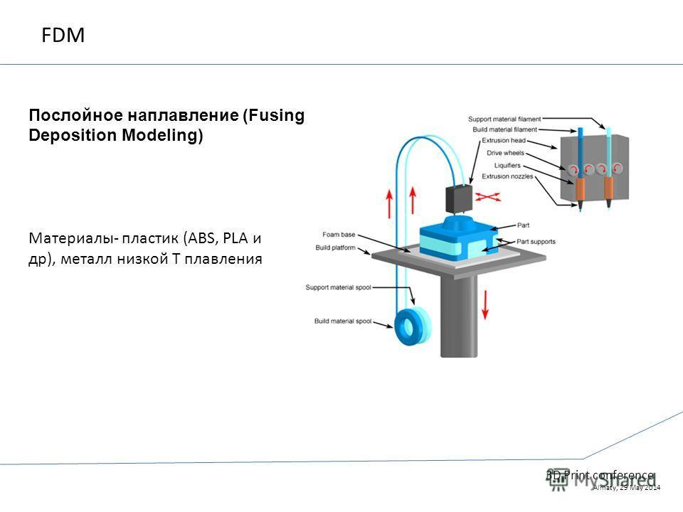 FDM 3D Print conference Almaty, 29 May 2014 Материалы- пластик (ABS, PLA и др), металл низкой T плавления Послойное наплавление (Fusing Deposition Modeling)