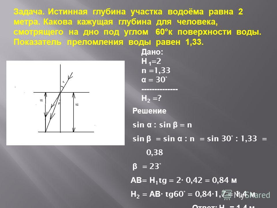 Задача. Истинная глубина участка водоёма равна 2 метра. Какова кажущая глубина для человека, смотрящего на дно под углом 60° к поверхности воды. Показатель преломления воды равен 1,33. Дано : Н 1 =2 n =1,33 α = 30° -------------- Н 2 =? Решение sin α