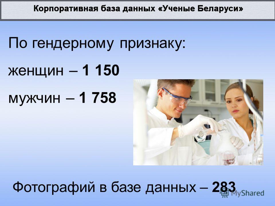 По гендерному признаку: женщин – 1 150 мужчин – 1 758 Фотографий в базе данных – 283