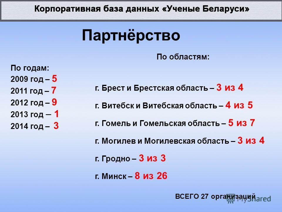 Партнёрство По годам: 2009 год – 5 2011 год – 7 2012 год – 9 2013 год – 1 2014 год – 3 По областям: г. Брест и Брестская область – 3 из 4 г. Витебск и Витебская область – 4 из 5 г. Гомель и Гомельская область – 5 из 7 г. Могилев и Могилевская область