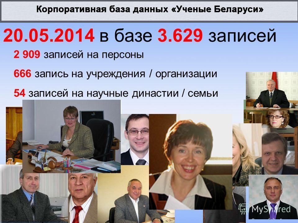 20.05.2014 в базе 3.629 записей 2 909 записей на персоны 666 запись на учреждения / организации 54 записей на научные династии / семьи