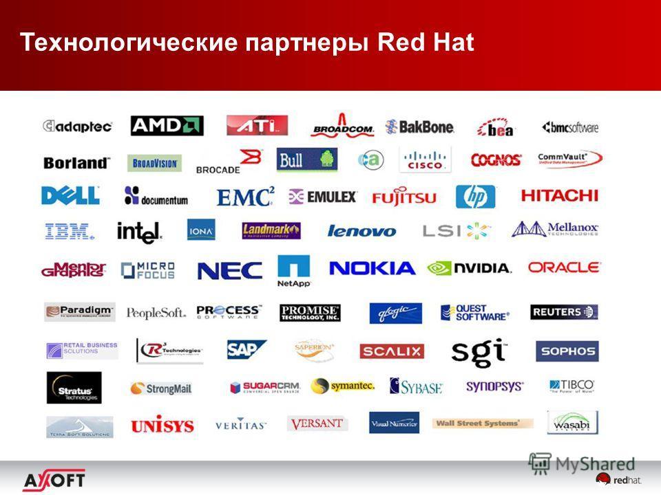 Технологические партнеры Red Hat
