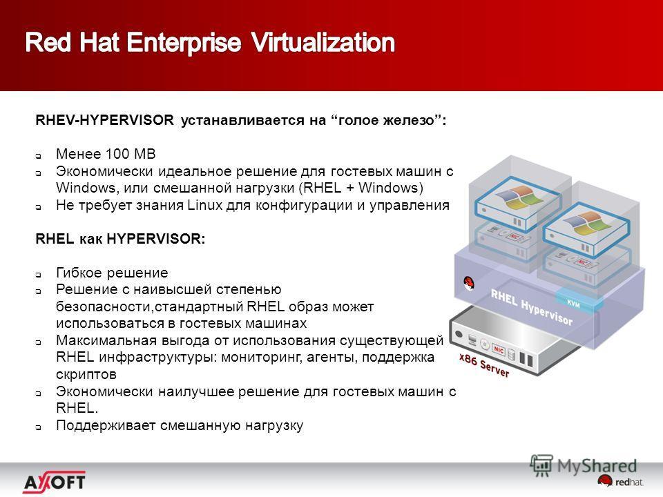 RHEV-HYPERVISOR устанавливается на голое железо: Менее 100 MB Экономически идеальное решение для гостевых машин с Windows, или смешанной нагрузки (RHEL + Windows) Не требует знания Linux для конфигурации и управления RHEL как HYPERVISOR: Гибкое решен