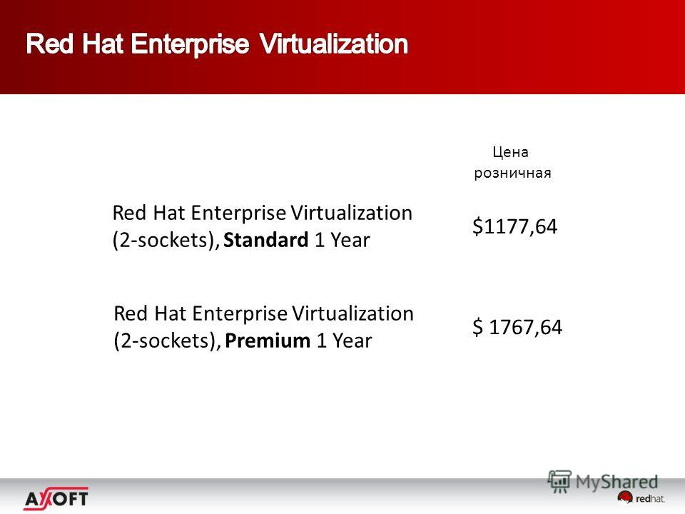 Red Hat Enterprise Virtualization (2-sockets), Premium 1 Year Red Hat Enterprise Virtualization (2-sockets), Standard 1 Year $1177,64 $ 1767,64 Цена розничная