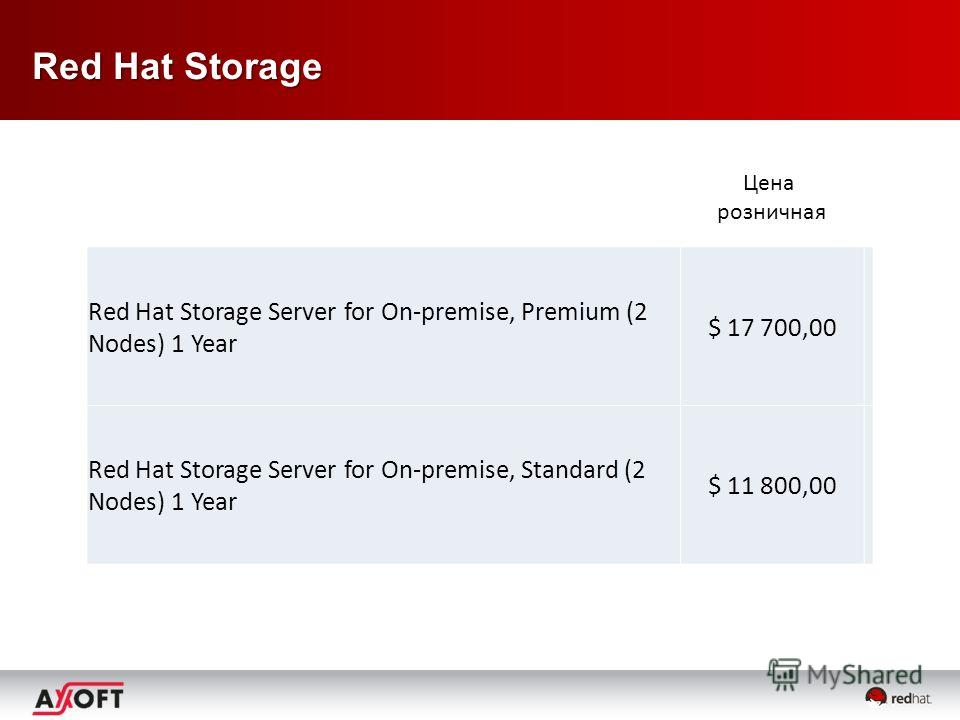 Red Hat Storage Red Hat Storage Server for On-premise, Premium (2 Nodes) 1 Year $ 17 700,00 Red Hat Storage Server for On-premise, Standard (2 Nodes) 1 Year $ 11 800,00 Цена розничная