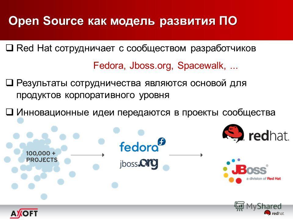 Red Hat сотрудничает с сообществом разработчиков Fedora, Jboss.org, Spacewalk,... Результаты сотрудничества являются основой для продуктов корпоративного уровня Инновационные идеи передаются в проекты сообщества Open Source как модель развития ПО