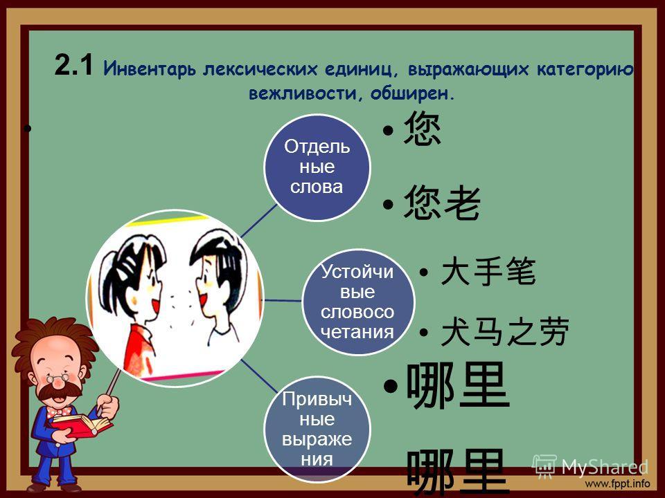 2.1 Инвентарь лексических единиц, выражающих категорию вежливости, обширен. Отдель ные слова Устойчи вые словосочетания Привыч ные выражения