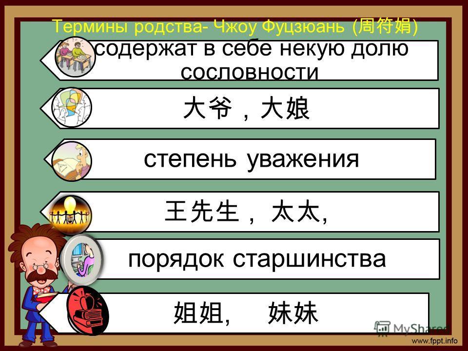 Термины родства- Чжоу Фуцзюань ( ) содержат в себе некую долю сословности степень уважения, порядок старшинства,