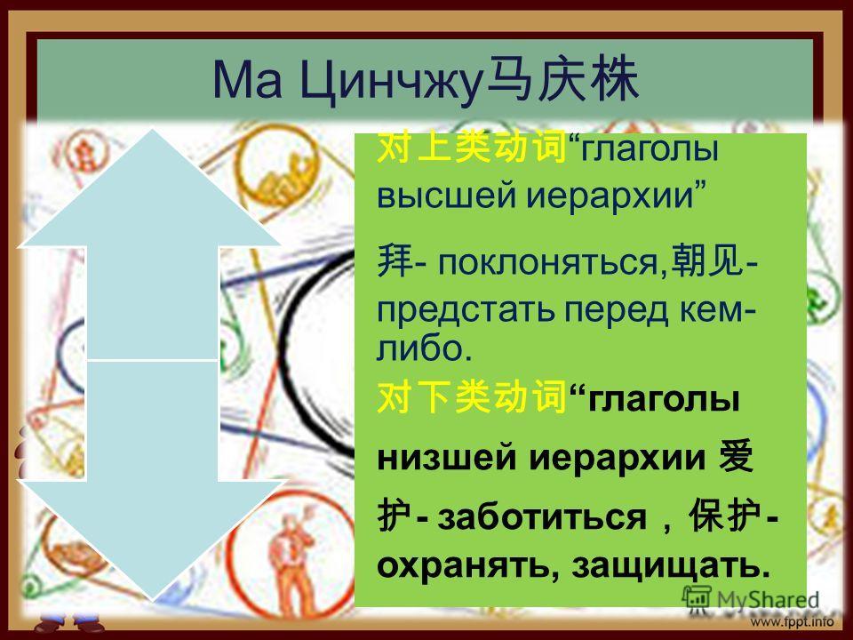 Ма Цинчжу глаголы высшей иерархии - поклоняться, - предстать перед кем- либо. глаголы низшей иерархии - заботиться - охранять, защищать.