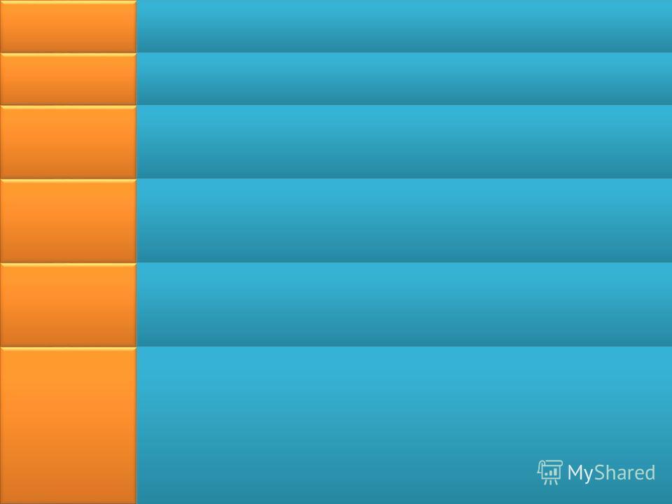 К.С. Малевич 1879 1935 русский и советский художник-авангардист, один из основателей супрематизма направления в абстрактном искусстве. Входил в группу молодых художников «Ослиный хвост». Чёрный квадрат Красный квадрат Скачет красная конница Е.Б. Вахт