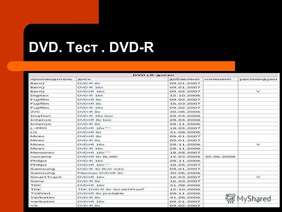 DVD. Тест. DVD-R