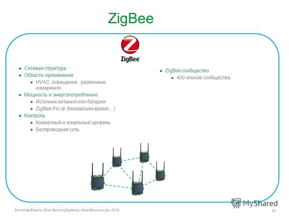 Schneider Electric 32 - Small Building Systems – SmartStruxure Lite – 2013 ZigBee Сетевая структура Области применения HVAC, освещение, различные измерения... Мощность и энергопотребление Источник питания или батарея ZigBee Pro (в ближайшее время…) К