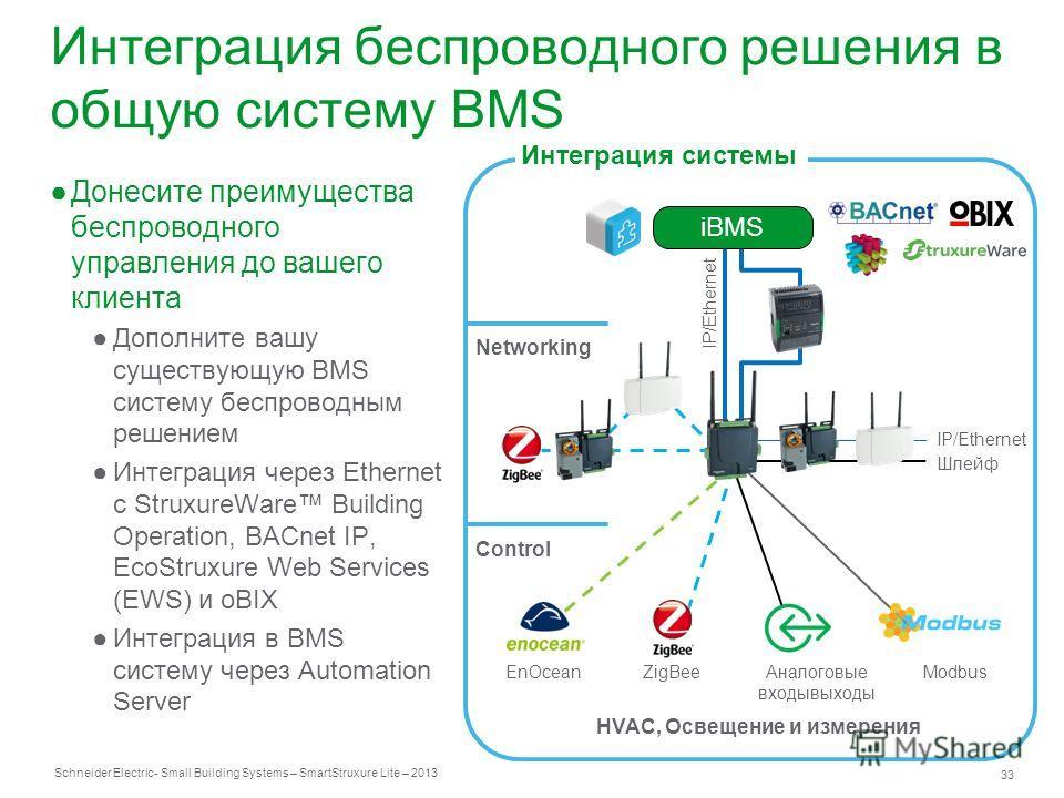 Schneider Electric 33 - Small Building Systems – SmartStruxure Lite – 2013 Интеграция системы Интеграция беспроводного решения в общую систему BMS Донесите преимущества беспроводного управления до вашего клиента Дополните вашу существующую BMS систем