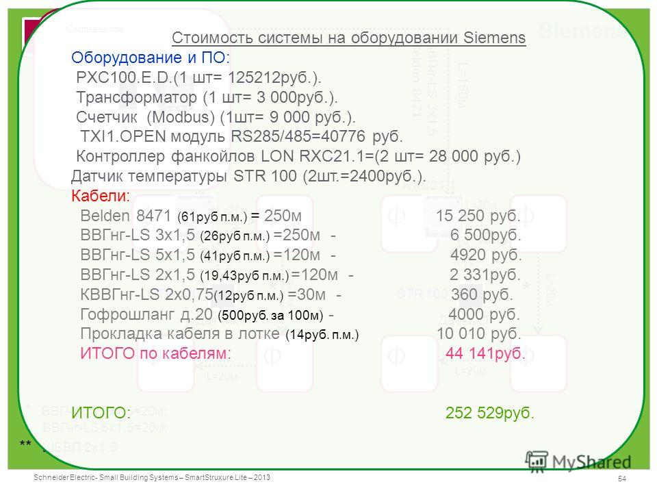 Schneider Electric 54 - Small Building Systems – SmartStruxure Lite – 2013 ФФ ФФ ФФ ФФ ЩИТ RXC21.1 Датчик T ВВГнг-LS 3x1,5 L=150 м ВВГнг-LS 3x1,5 Belden 8471 L=20 м L=15 м L=15 м` STR 100 * ВВГнг-LS 2x1,5=20 м; ВВГнг-LS 5x1,5=20 м; * * * * * ** ШВВП