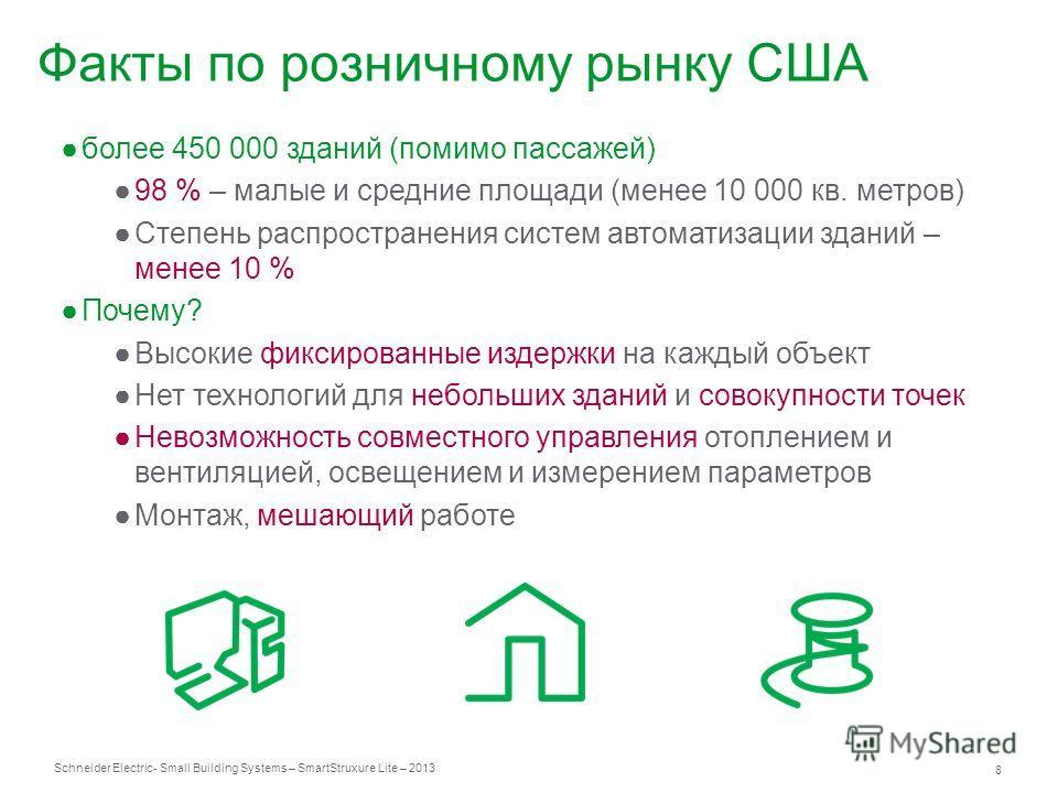 Schneider Electric 8 - Small Building Systems – SmartStruxure Lite – 2013 Факты по розничному рынку США более 450 000 зданий (помимо пассажей) 98 % – малые и средние площади (менее 10 000 кв. метров) Степень распространения систем автоматизации здани