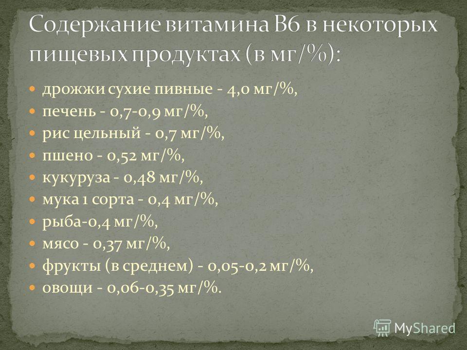 дрожжи сухие пивные - 4,0 мг/%, печень - 0,7-0,9 мг/%, рис цельный - 0,7 мг/%, пшено - 0,52 мг/%, кукуруза - 0,48 мг/%, мука 1 сорта - 0,4 мг/%, рыба-0,4 мг/%, мясо - 0,37 мг/%, фрукты (в среднем) - 0,05-0,2 мг/%, овощи - 0,06-0,35 мг/%.