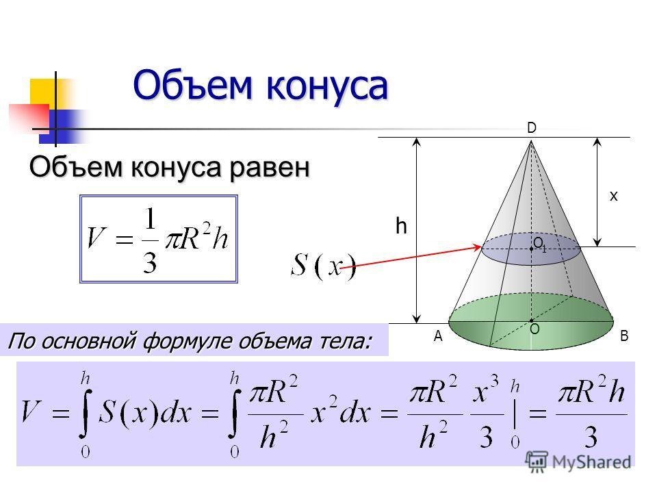 Объем конуса Объем конуса равен B D O A O 1 h x По основной формуле объема тела: