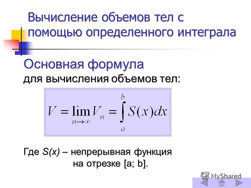Презентация Объем Конуса 11 Класс