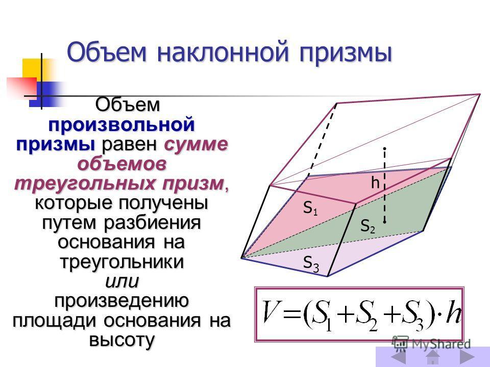 Объем наклонной призмы Объем произвольной призмы равен сумме объемов треугольных призм, которые получены путем разбиения основания на треугольники или произведению площади основания на высоту h S 1 S 2 S 3