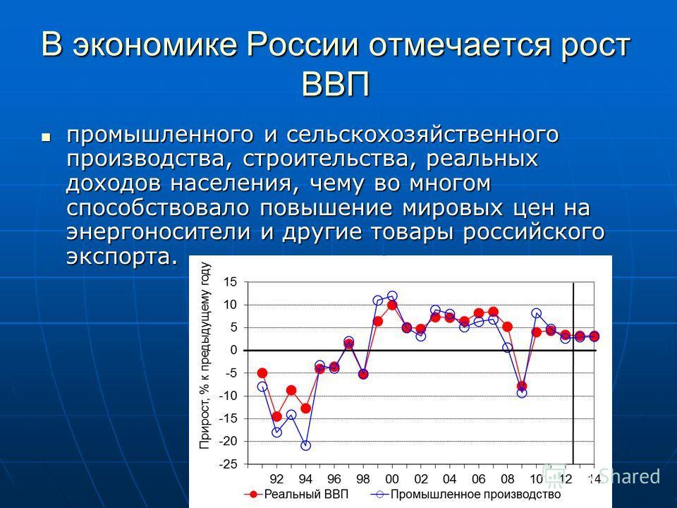 В экономике России отмечается рост ВВП промышленного и сельскохозяйственного производства, строительства, реальных доходов населения, чему во многом способствовало повышение мировых цен на энергоносители и другие товары российского экспорта. промышле