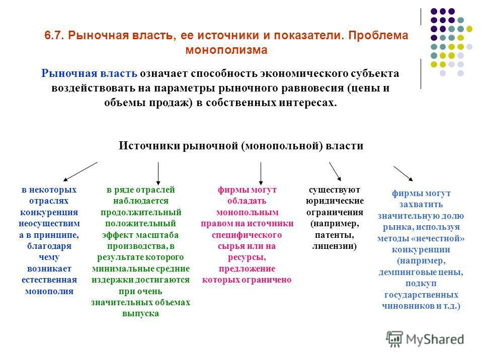 6.7. Рыночная власть, ее источники и показатели. Проблема монополизма Рыночная власть означает способность экономического субъекта воздействовать на параметры рыночного равновесия (цены и объемы продаж) в собственных интересах. в некоторых отраслях к