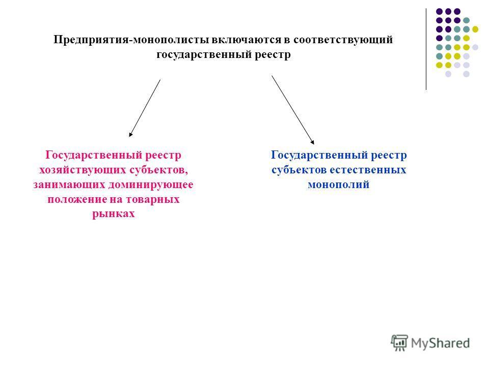 Предприятия-монополисты включаются в соответствующий государственный реестр Государственный реестр хозяйствующих субъектов, занимающих доминирующее положение на товарных рынках Государственный реестр субъектов естественных монополий