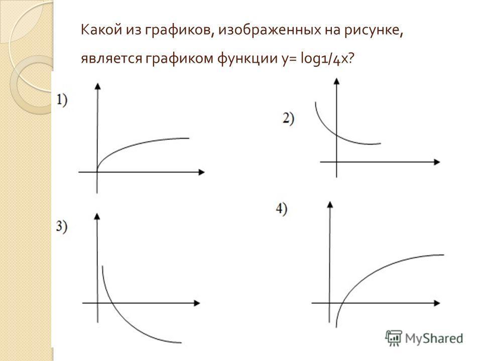 Какой из графиков, изображенных на рисунке, является графиком функции y = log 1/4 x ?